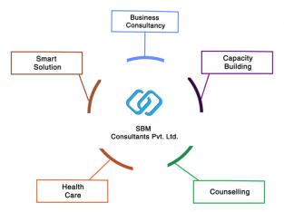 SBM Consultants Pvt Ltd